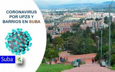 ¡Pilas! Se acerca a los 700 casos los infectados de coronavirus en la localidad de Suba